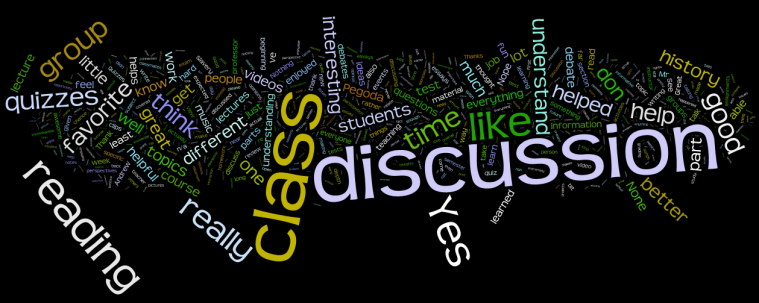 Word Cloud of Cumulative Evaluations (excluding workshops)