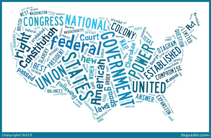 Word Cloud of Social Studies STAAR Test