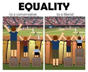 equity Equality-to-Liberals-and-Conservatives1