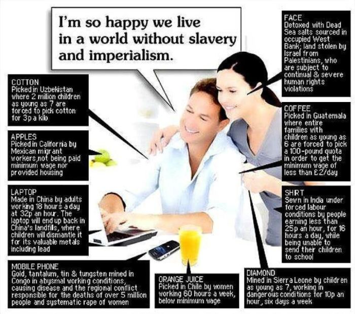 slavery today copy