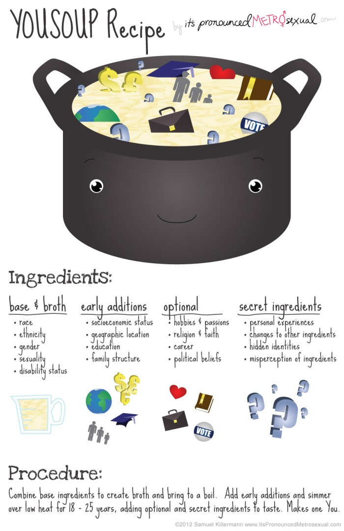 You-Soup-Recipe-by-Sam-Killermann